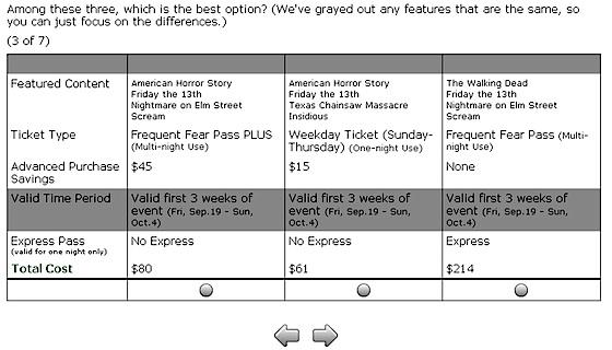 Halloween Horror Nights ticket survey, screen 6