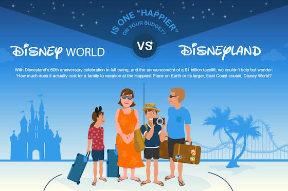 Hipmunk's Disney Smackdown