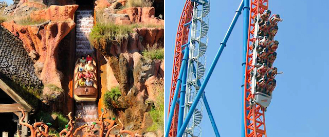 Which Is Better: Water or Dry on a Theme Park Ride?
