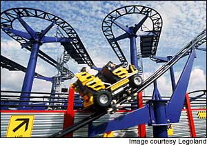 Photo of Technic Coaster