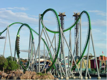 Incredible Hulk Coaster at Universal's Islands of Adventure