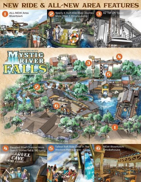 Mystic River Falls features